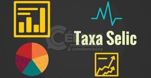 Copom inicia hoje reunião para definir taxa de juros Selic